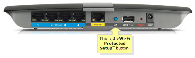 Image result for wps WiFi Protected Setup button on router